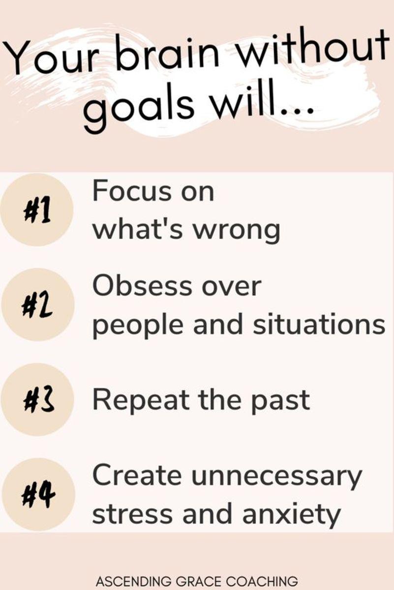 Why Goals setting