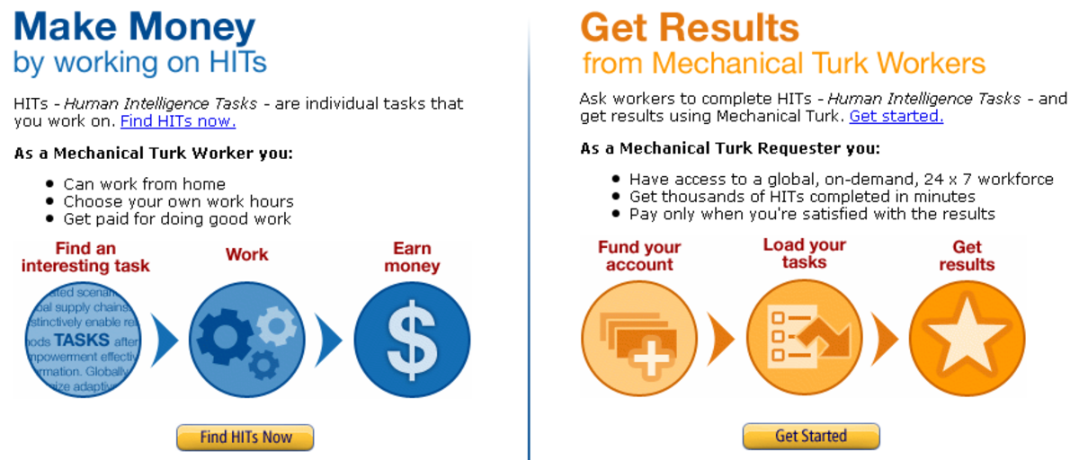How to Make Money Online From Mturk - Genuine and Easy