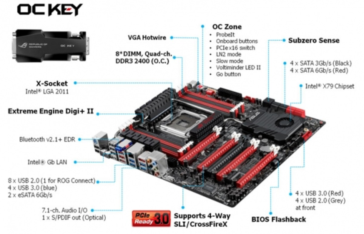 Rampage IV Extreme Battlefield X79 Motherboard