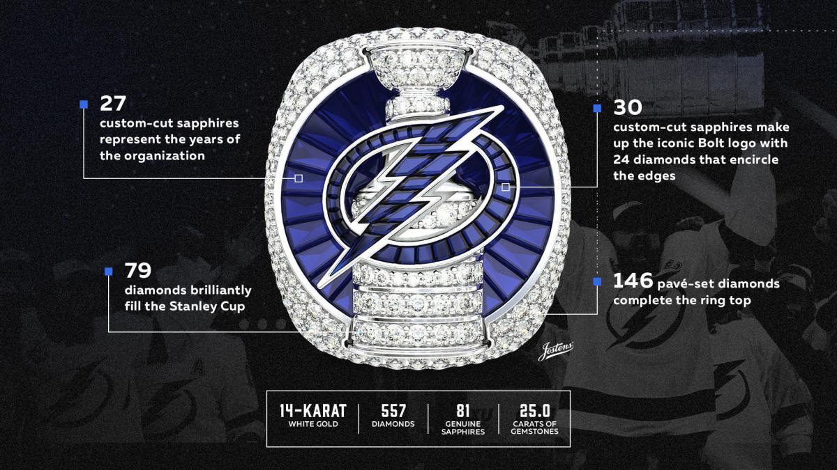 2021 Tampa Hockey Ring