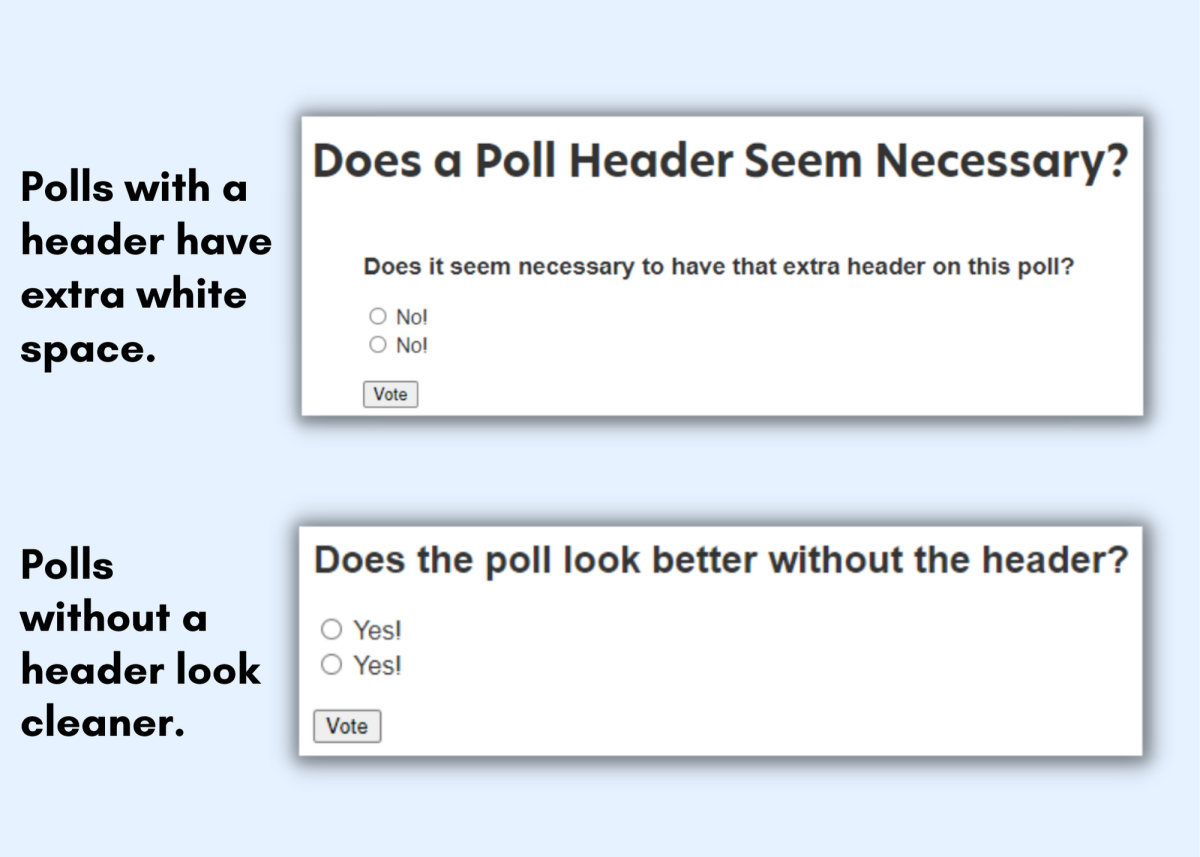 This is why we recommend not putting a header on your poll. It looks better without one!