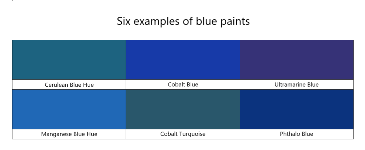 Each blue has a different relative temperature, opacity, and color bias.