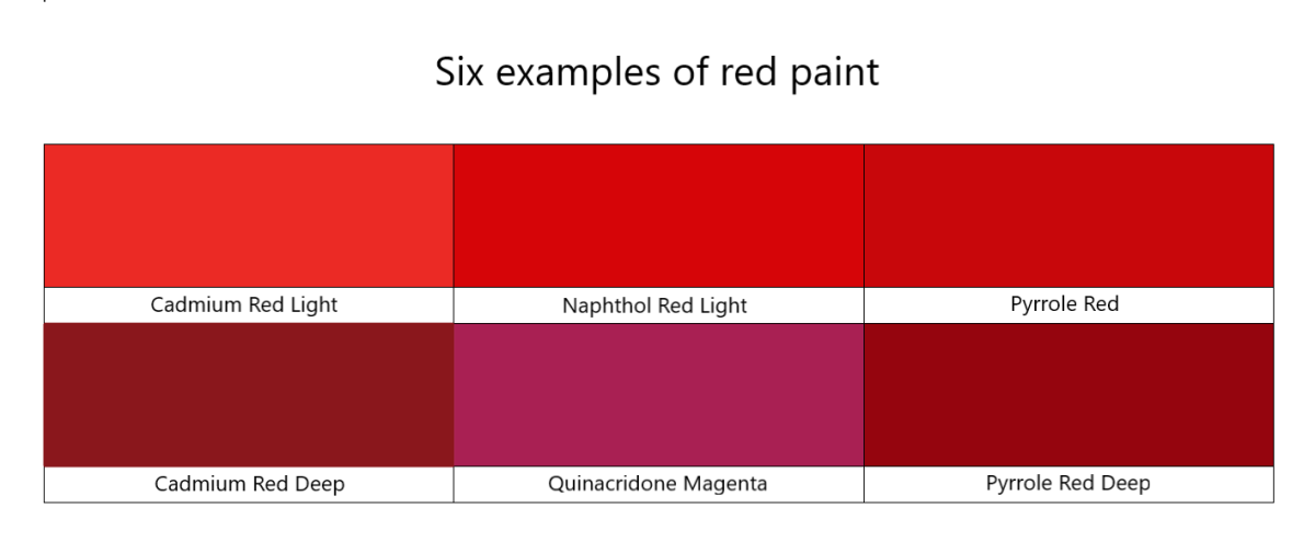 Some reds are warmer and lean towards yellow, like the cadmiums, others are cooler and lean towards blue, like the magentas. Warm reds will give you a warmer brown.