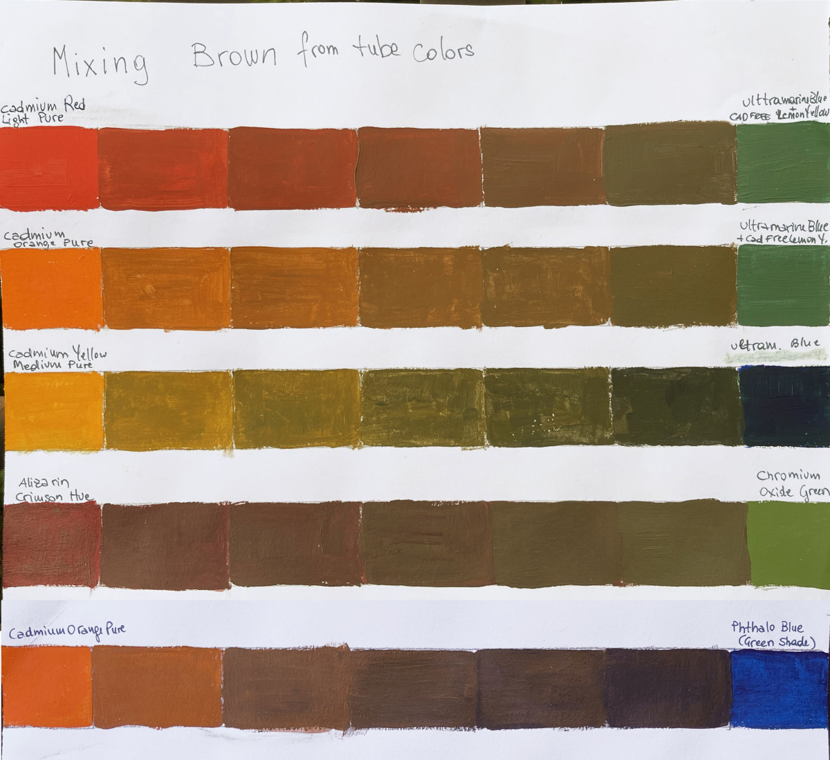Color mixing exercise.