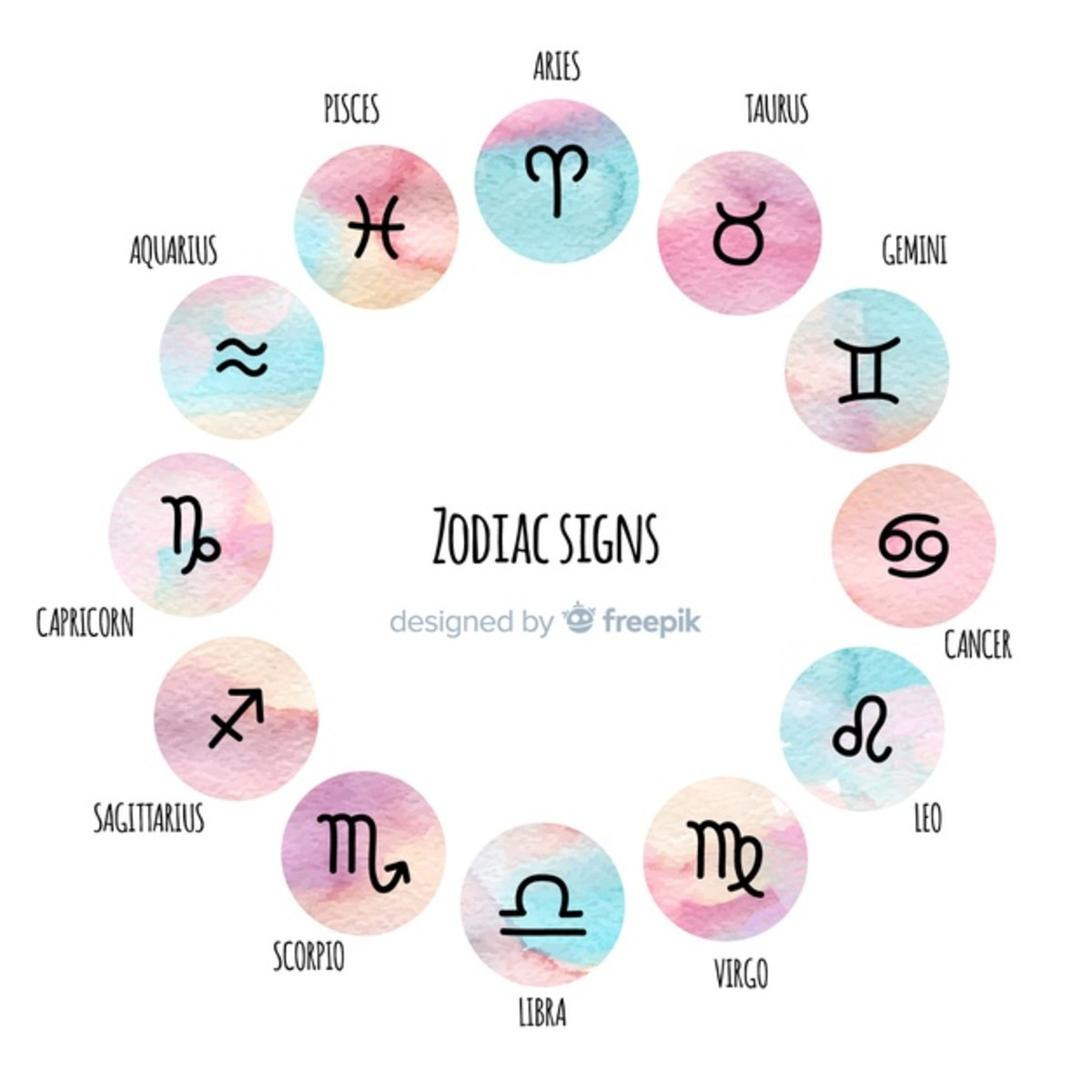 What Your Zodiac Sign Say About You