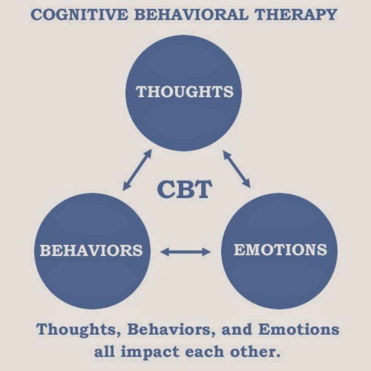 CBT It:  Why Cognitive Behavioral Therapy Can Work in Any Situation