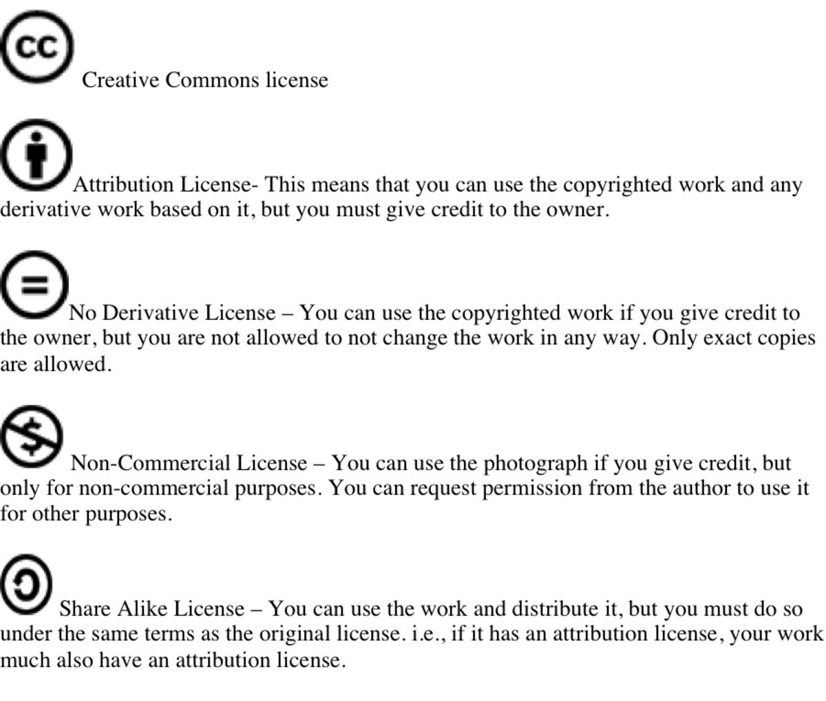 Creative Commons symbols may be combined to indicate specific uses.